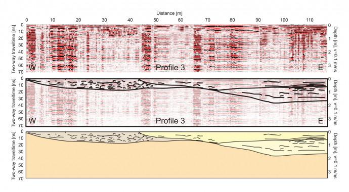 GPR data from HD6/Ras al Hadd