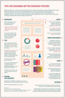 Tips for designing better research posters